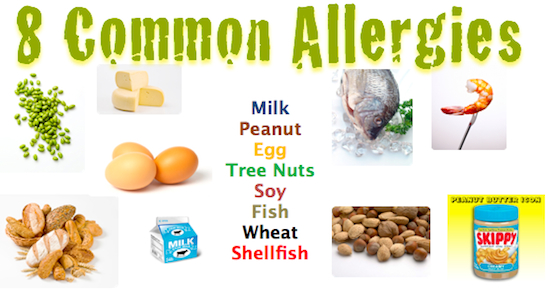 Grass Allergy Skin Food-allergy-may-caused-skin