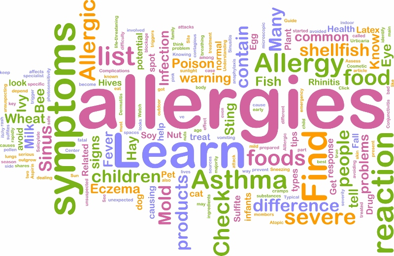 List Of All Food Intolerances