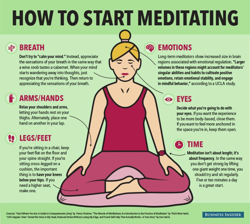 bi_graphics_meditation
